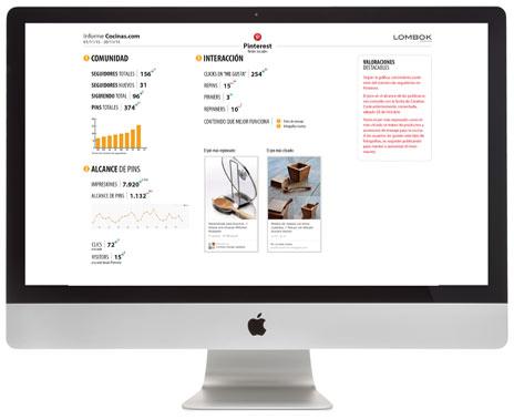 Informes anuales - Cocinas.com - Proyectos - Lombok Design